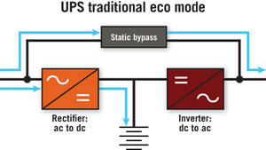 UPS Traditional